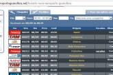 Site do GRU Airport tem situação de voos em tempo real