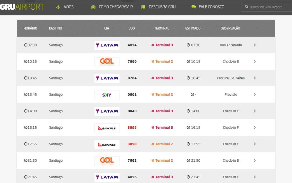 Com protestos no Chile, voos de SP para Santiago têm atrasos e um cancelamento